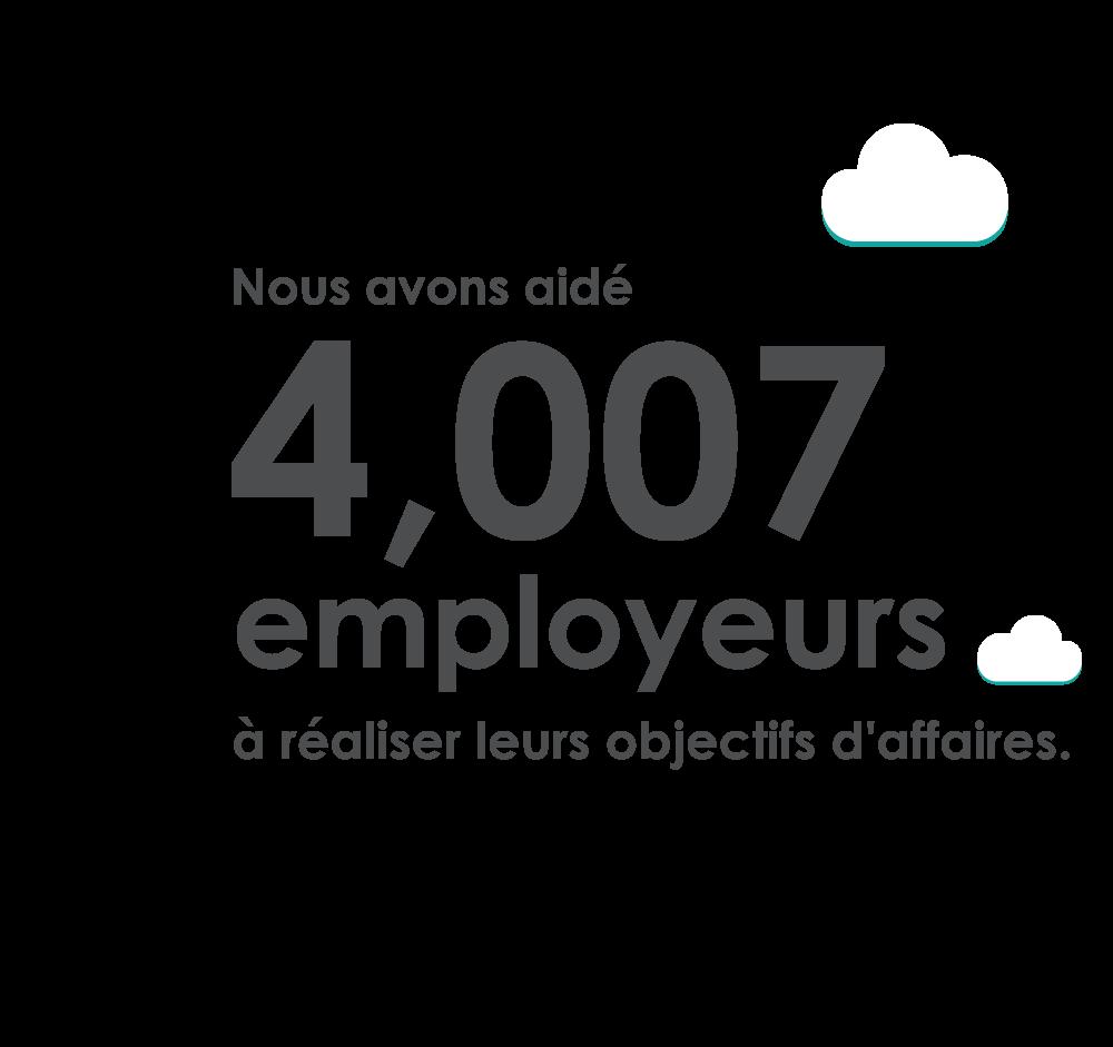 Nous avons aidé 4007 employeurs à réaliser leurs objectifs d'affaires.