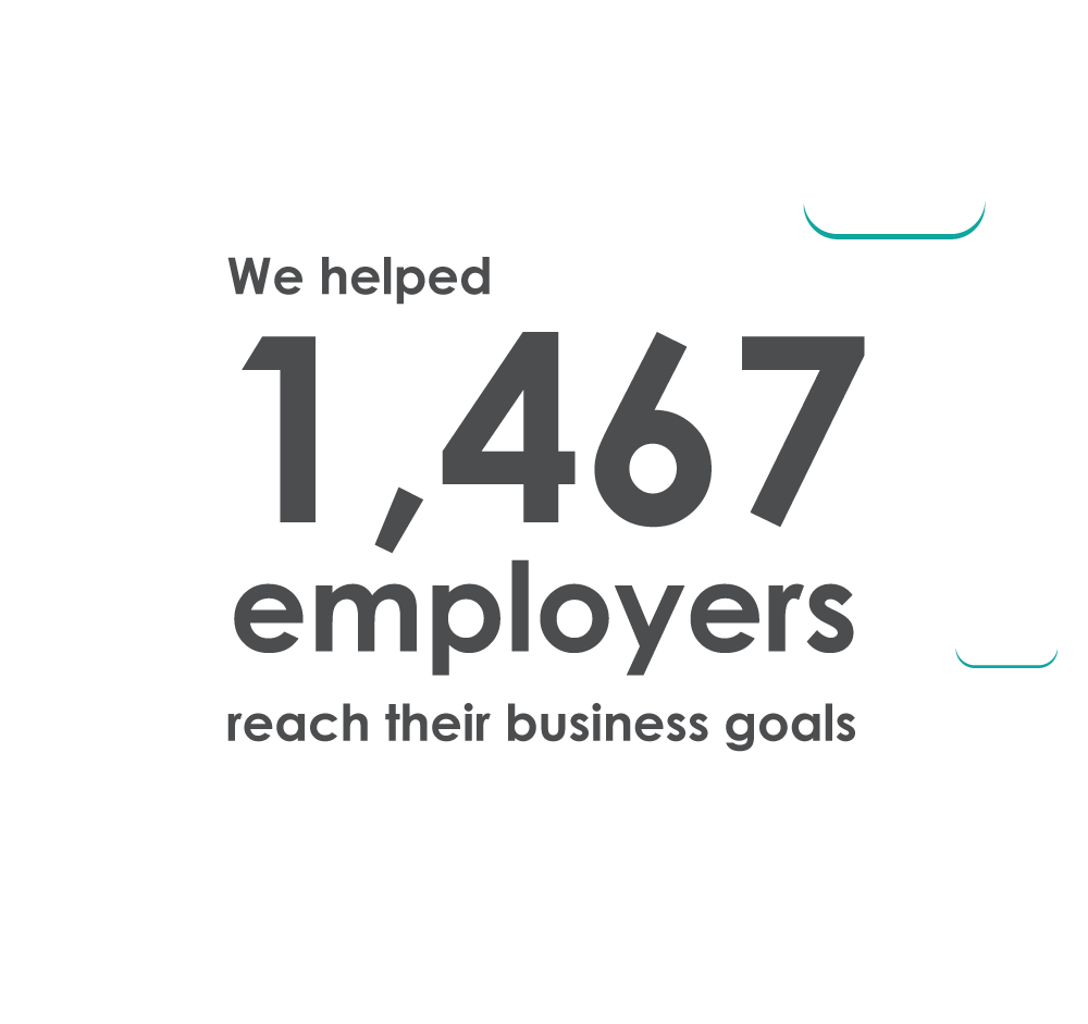 We helped 1467 employers reach their business goals