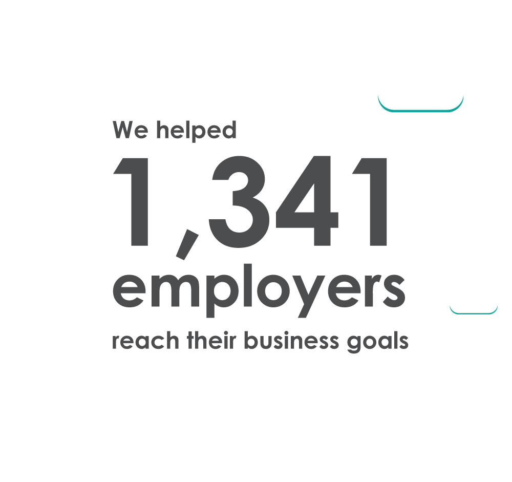 We helped 1341 employers reach their business goals